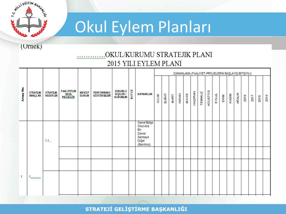 Okul Eylem Planları