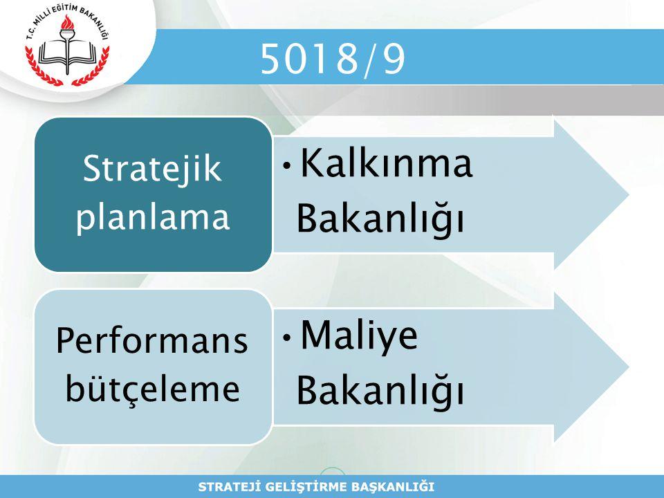 5018/9 Kalkınma Bakanlığı Stratejik planlama Maliye Bakanlığı Performans bütçeleme