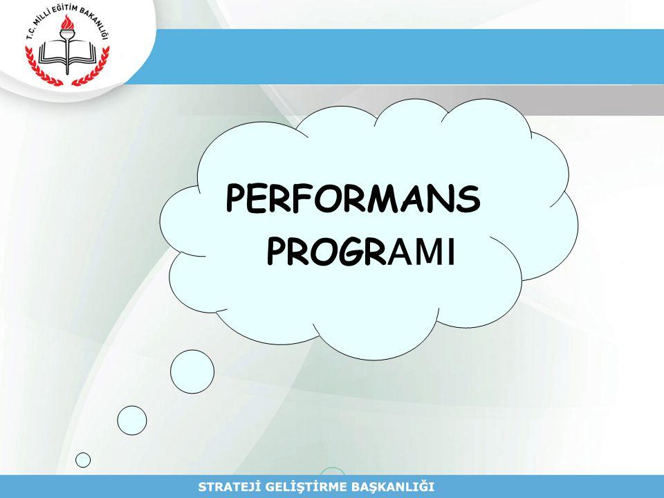 Performans Programı Hazırlama Süreci Öncelikli Stratejik Amaç ve Hedeflerin Belirlenmesi Üst Yönetici ve Harcama Yetkilileri Toplantısı Mevcut Stratejik Planda yer alan amaç ve hedeflerden ilgili yıl için öncelikli olanları belirlerler… Kalkınma Planı, Hükümet Programı, Orta Vadeli Program, Orta Vadeli Mali Plan, bütçe imkânları, dikkate alınır