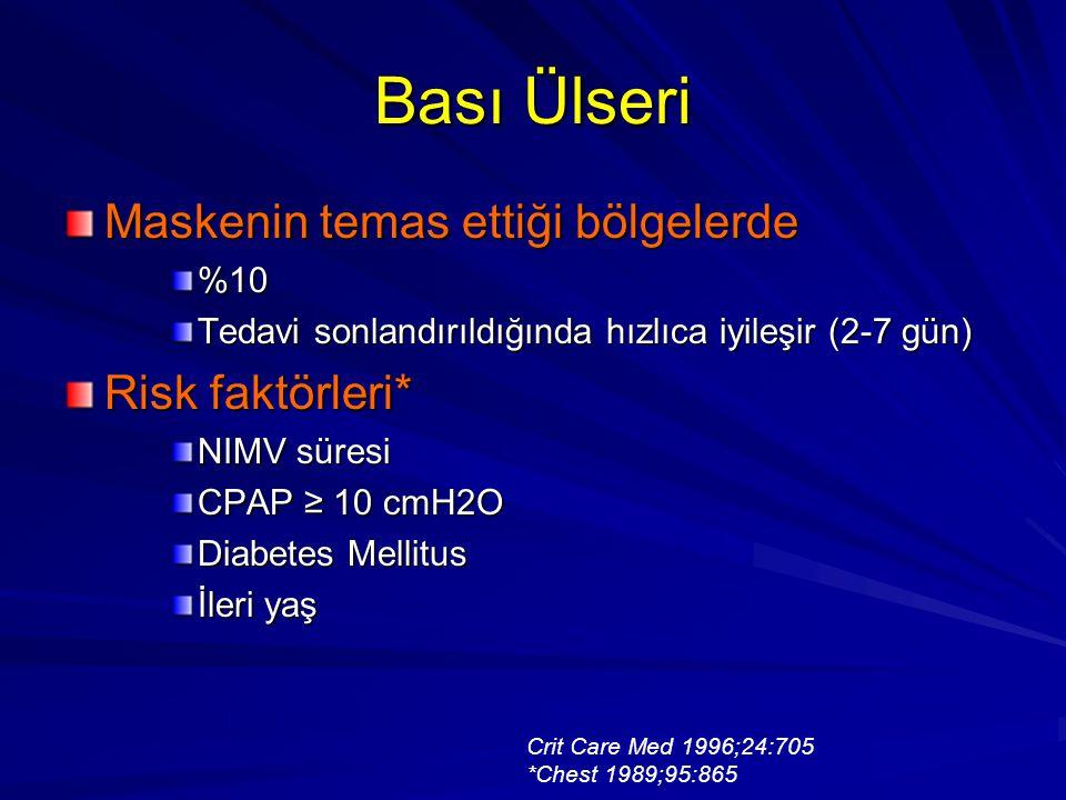 Bası Ülseri Maskenin temas ettiği bölgelerde %10 Tedavi sonlandırıldığında hızlıca iyileşir (2-7 gün) Risk faktörleri* NIMV süresi CPAP ≥ 10 cmH2O Dia