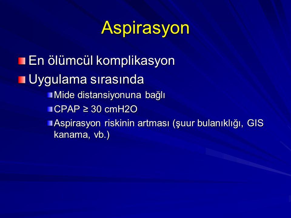 Aspirasyon En ölümcül komplikasyon Uygulama sırasında Mide distansiyonuna bağlı CPAP ≥ 30 cmH2O Aspirasyon riskinin artması (şuur bulanıklığı, GIS kan