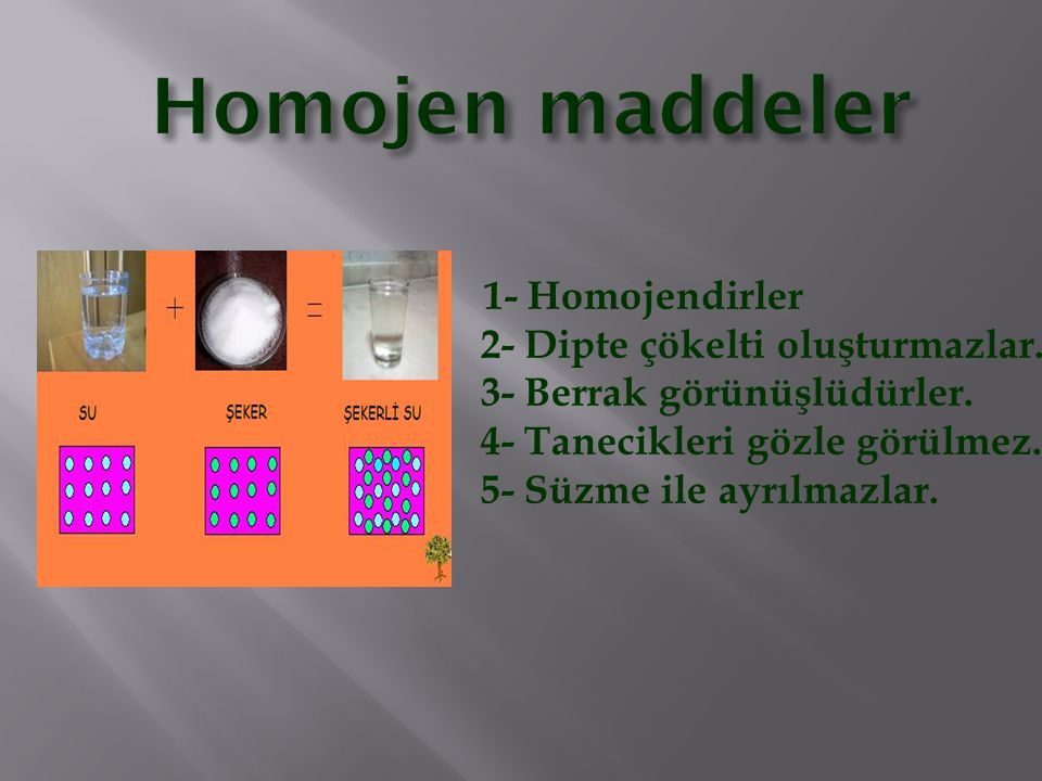 1- Homojendirler 2- Dipte çökelti oluşturmazlar. 3- Berrak görünüşlüdürler. 4- Tanecikleri gözle görülmez. 5- Süzme ile ayrılmazlar.