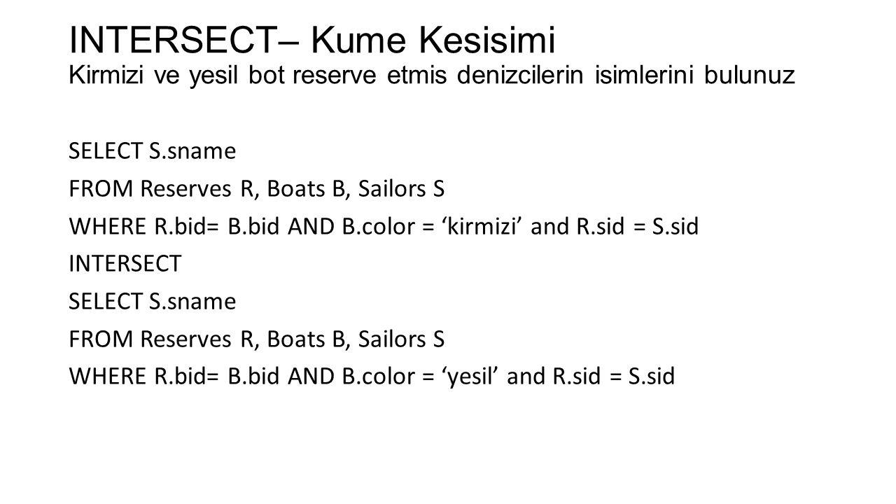 INTERSECT– Kume Kesisimi Kirmizi ve yesil bot reserve etmis denizcilerin isimlerini bulunuz SELECT S.sname FROM Reserves R, Boats B, Sailors S WHERE R.bid= B.bid AND B.color = 'kirmizi' and R.sid = S.sid INTERSECT SELECT S.sname FROM Reserves R, Boats B, Sailors S WHERE R.bid= B.bid AND B.color = 'yesil' and R.sid = S.sid