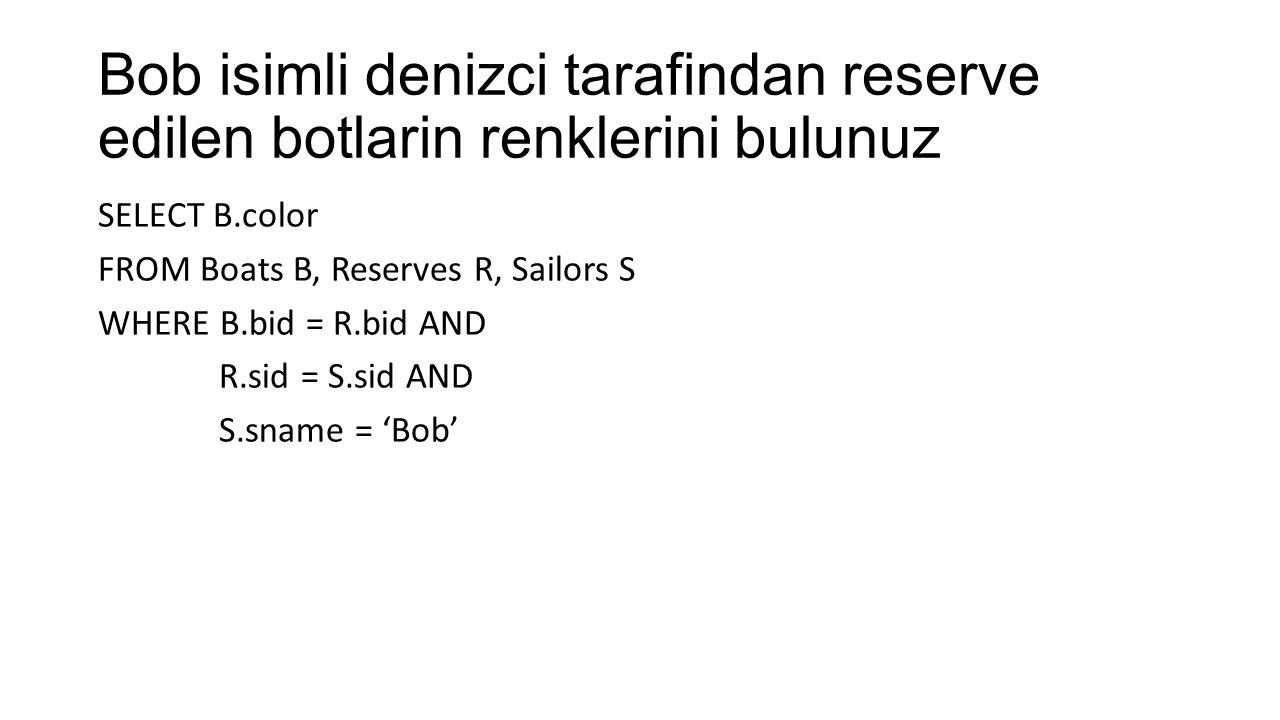 Ayni gun icinde iki farkli bot reserve eden denizcilerin isimlerini bulunuz SELECT S.sname FROM Sailors S, Reserves R1, Reserves R2 WHERE S.sid = R1.sid AND R1.sid = R2.sid AND R1.day = R2.day AND R1.bid <> R2.bid
