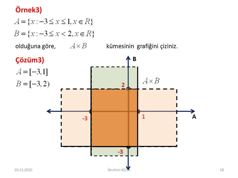Örnek3) olduğuna göre, kümesinin grafiğini çiziniz. Çözüm3) A B 1 -3 2 26.11.201018İbrahim KOCA