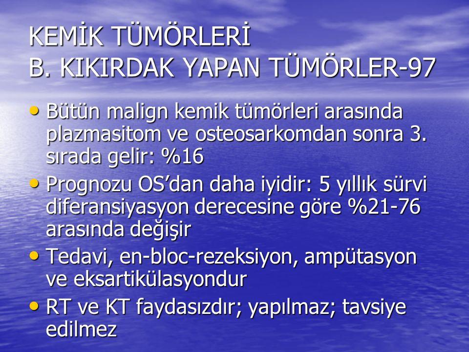 KEMİK TÜMÖRLERİ B. KIKIRDAK YAPAN TÜMÖRLER-97 Bütün malign kemik tümörleri arasında plazmasitom ve osteosarkomdan sonra 3. sırada gelir: %16 Bütün mal