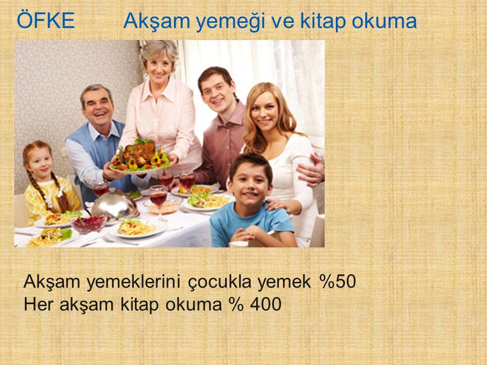 ÖFKE Akşam yemeği ve kitap okuma Akşam yemeklerini çocukla yemek %50 Her akşam kitap okuma % 400