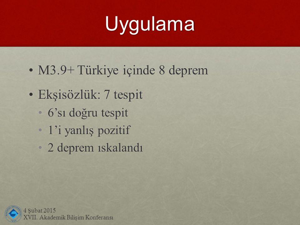 Uygulama 4 Ş ubat 2015 XVII. Akademik Bili ş im Konferansı M3.9+ Türkiye içinde 8 deprem M3.9+ Türkiye içinde 8 deprem Ekşisözlük: 7 tespit Ekşisözlük