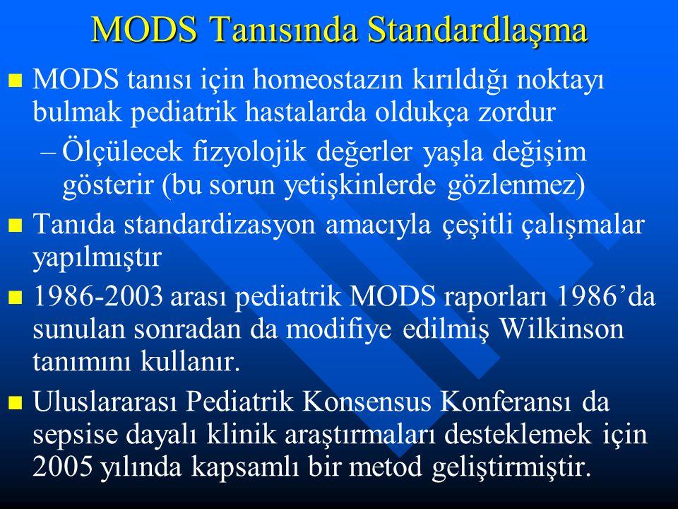 MODS Tanısında Standardlaşma MODS tanısı için homeostazın kırıldığı noktayı bulmak pediatrik hastalarda oldukça zordur – –Ölçülecek fizyolojik değerler yaşla değişim gösterir (bu sorun yetişkinlerde gözlenmez) Tanıda standardizasyon amacıyla çeşitli çalışmalar yapılmıştır 1986-2003 arası pediatrik MODS raporları 1986'da sunulan sonradan da modifiye edilmiş Wilkinson tanımını kullanır.