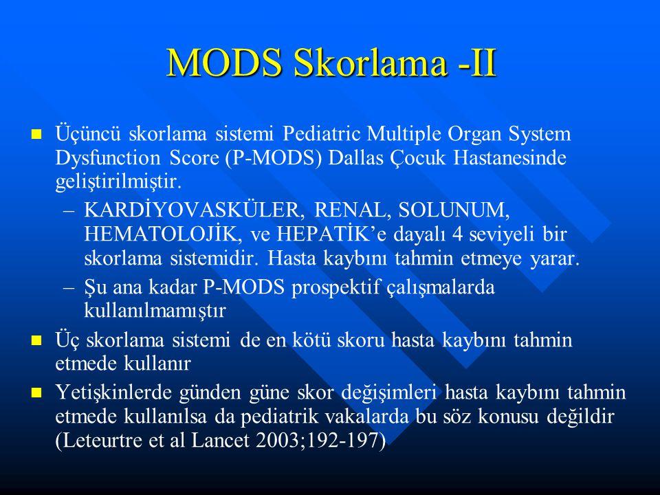 MODS Skorlama -II Üçüncü skorlama sistemi Pediatric Multiple Organ System Dysfunction Score (P-MODS) Dallas Çocuk Hastanesinde geliştirilmiştir.