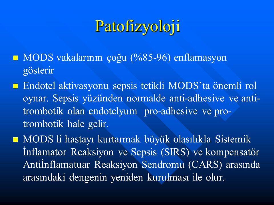 Patofizyoloji MODS vakalarının çoğu (%85-96) enflamasyon gösterir Endotel aktivasyonu sepsis tetikli MODS'ta önemli rol oynar.
