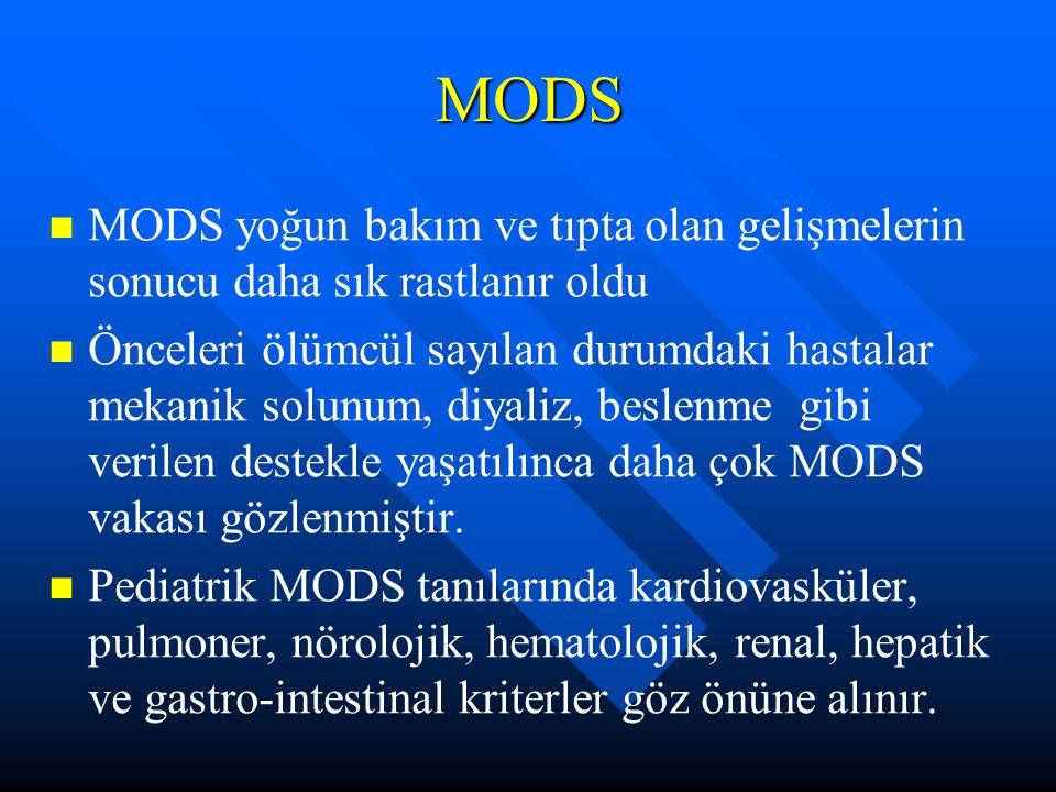 MODS MODS yoğun bakım ve tıpta olan gelişmelerin sonucu daha sık rastlanır oldu Önceleri ölümcül sayılan durumdaki hastalar mekanik solunum, diyaliz, beslenme gibi verilen destekle yaşatılınca daha çok MODS vakası gözlenmiştir.