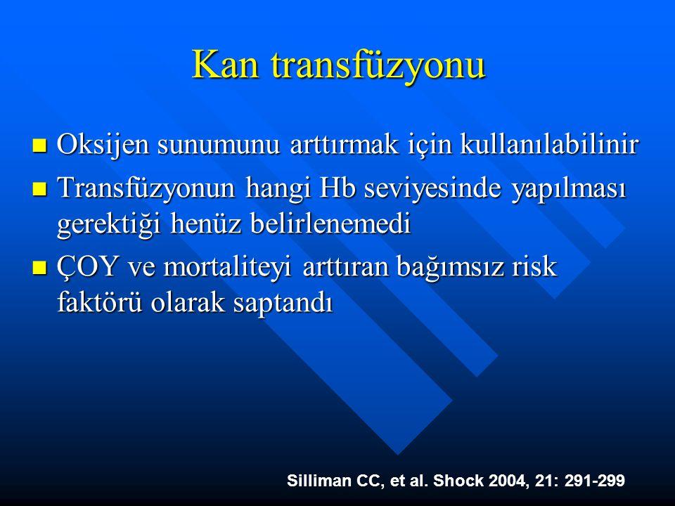 Kan transfüzyonu Oksijen sunumunu arttırmak için kullanılabilinir Oksijen sunumunu arttırmak için kullanılabilinir Transfüzyonun hangi Hb seviyesinde yapılması gerektiği henüz belirlenemedi Transfüzyonun hangi Hb seviyesinde yapılması gerektiği henüz belirlenemedi ÇOY ve mortaliteyi arttıran bağımsız risk faktörü olarak saptandı ÇOY ve mortaliteyi arttıran bağımsız risk faktörü olarak saptandı Silliman CC, et al.