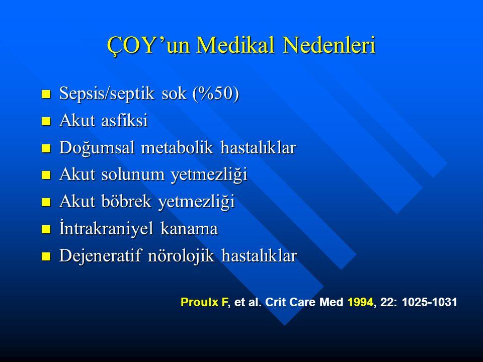 ÇOY'un Medikal Nedenleri Sepsis/septik sok (%50) Sepsis/septik sok (%50) Akut asfiksi Akut asfiksi Doğumsal metabolik hastalıklar Doğumsal metabolik hastalıklar Akut solunum yetmezliği Akut solunum yetmezliği Akut böbrek yetmezliği Akut böbrek yetmezliği İntrakraniyel kanama İntrakraniyel kanama Dejeneratif nörolojik hastalıklar Dejeneratif nörolojik hastalıklar Proulx F, et al.
