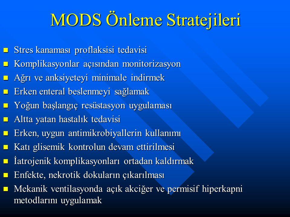 MODS Önleme Stratejileri Stres kanaması proflaksisi tedavisi Stres kanaması proflaksisi tedavisi Komplikasyonlar açısından monitorizasyon Komplikasyonlar açısından monitorizasyon Ağrı ve anksiyeteyi minimale indirmek Ağrı ve anksiyeteyi minimale indirmek Erken enteral beslenmeyi sağlamak Erken enteral beslenmeyi sağlamak Yoğun başlangıç resüstasyon uygulaması Yoğun başlangıç resüstasyon uygulaması Altta yatan hastalık tedavisi Altta yatan hastalık tedavisi Erken, uygun antimikrobiyallerin kullanımı Erken, uygun antimikrobiyallerin kullanımı Katı glisemik kontrolun devam ettirilmesi Katı glisemik kontrolun devam ettirilmesi İatrojenik komplikasyonları ortadan kaldırmak İatrojenik komplikasyonları ortadan kaldırmak Enfekte, nekrotik dokuların çıkarılması Enfekte, nekrotik dokuların çıkarılması Mekanik ventilasyonda açık akciğer ve permisif hiperkapni metodlarını uygulamak Mekanik ventilasyonda açık akciğer ve permisif hiperkapni metodlarını uygulamak