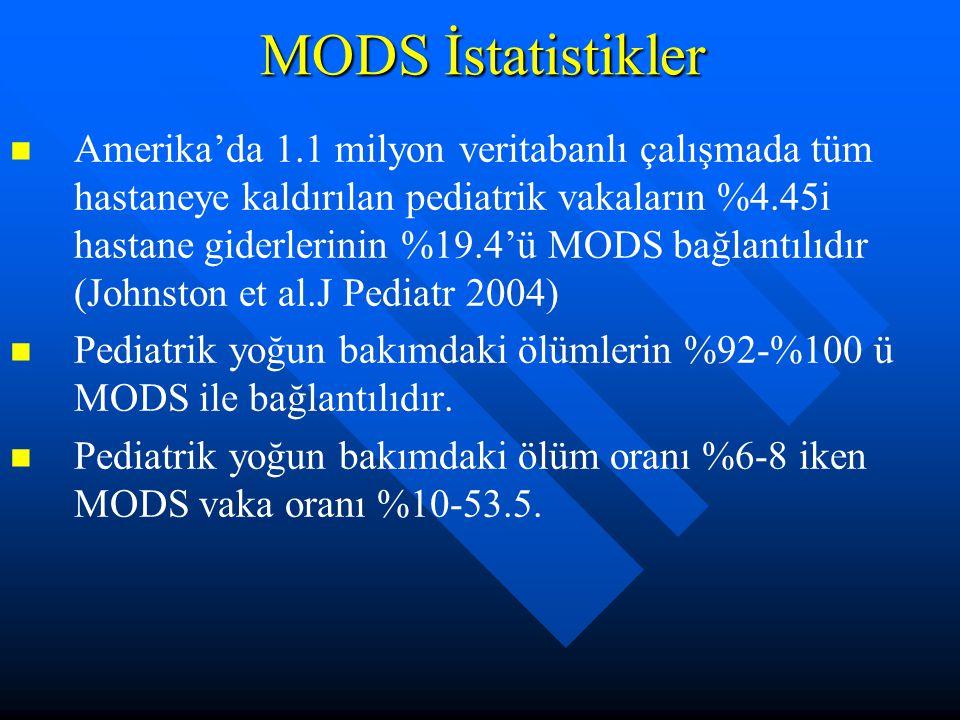MODS İstatistikler Amerika'da 1.1 milyon veritabanlı çalışmada tüm hastaneye kaldırılan pediatrik vakaların %4.45i hastane giderlerinin %19.4'ü MODS bağlantılıdır (Johnston et al.J Pediatr 2004) Pediatrik yoğun bakımdaki ölümlerin %92-%100 ü MODS ile bağlantılıdır.