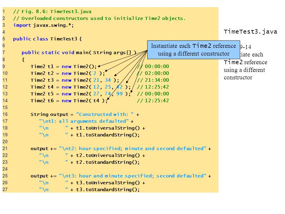 TimeTest3.java Lines 9-14 Instantiate each Time2 reference using a different constructor 1 // Fig. 8.6: TimeTest3.java 2 // Overloaded constructors us