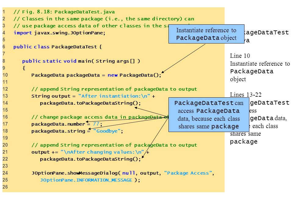 PackageDataTest.java Line 10 Instantiate reference to PackageData object Lines 13-22 PackageDataTest can access PackageData data, because each class s
