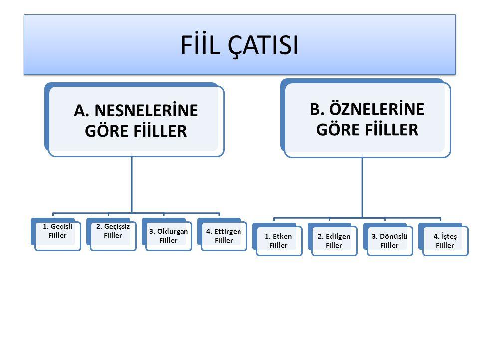 FİİL ÇATISI A.NESNELERİNE GÖRE FİİLLER 1. Geçişli Fiiller 2.