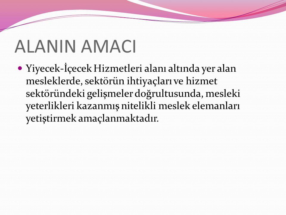 ALANIN AMACI Yiyecek-İçecek Hizmetleri alanı altında yer alan mesleklerde, sektörün ihtiyaçları ve hizmet sektöründeki gelişmeler doğrultusunda, mesleki yeterlikleri kazanmış nitelikli meslek elemanları yetiştirmek amaçlanmaktadır.