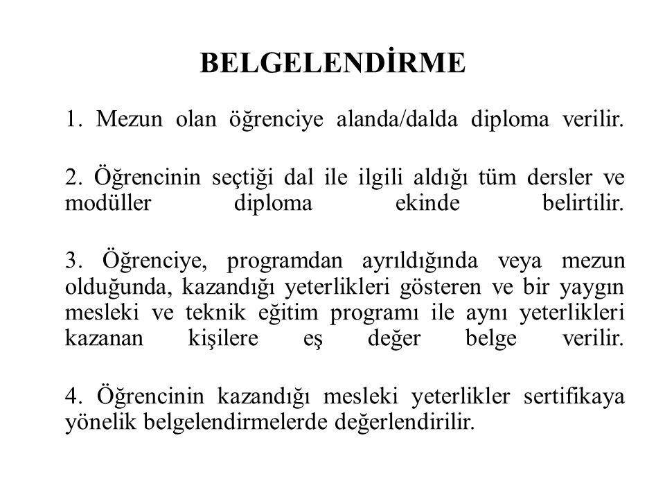 BELGELENDİRME 1. Mezun olan öğrenciye alanda/dalda diploma verilir. 2. Öğrencinin seçtiği dal ile ilgili aldığı tüm dersler ve modüller diploma ekinde