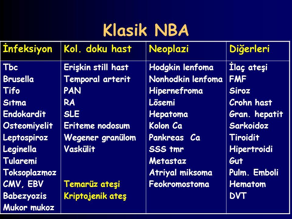 Klasik NBA İnfeksiyonKol. doku hastNeoplaziDiğerleri Tbc Brusella Tifo Sıtma Endokardit Osteomiyelit Leptospiroz Leginella Tularemi Toksoplazmoz CMV,