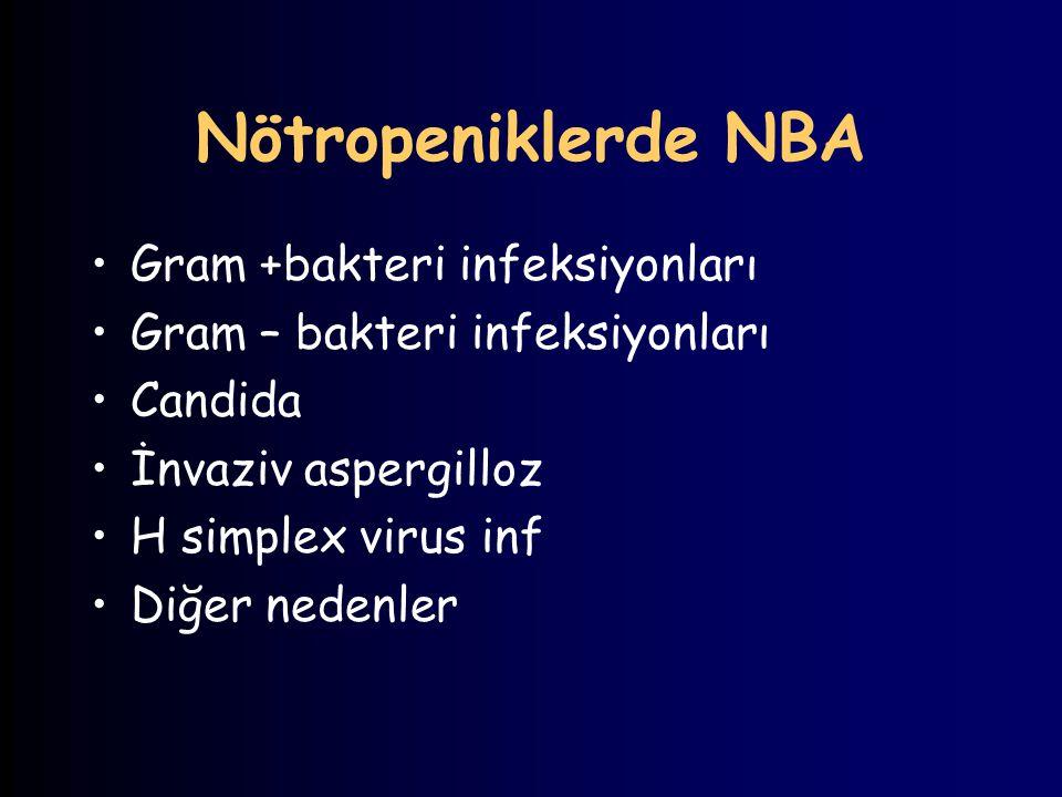 Nötropeniklerde NBA Gram +bakteri infeksiyonları Gram – bakteri infeksiyonları Candida İnvaziv aspergilloz H simplex virus inf Diğer nedenler