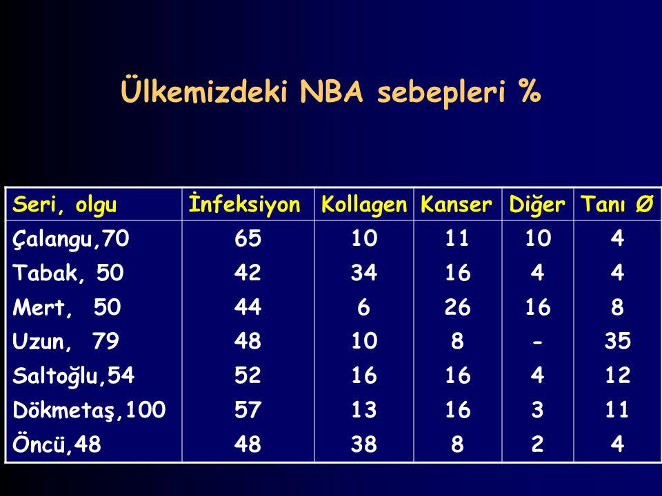 Ülkemizdeki NBA sebepleri % Seri, olguİnfeksiyonKollagenKanserDiğerTanı Ø Çalangu,70 Tabak, 50 Mert, 50 Uzun, 79 Saltoğlu,54 Dökmetaş,100 Öncü,48 65 4