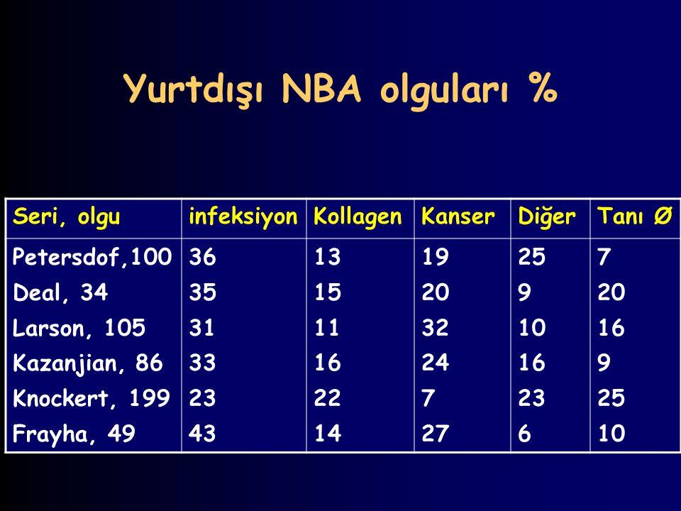 Yurtdışı NBA olguları % Seri, olguinfeksiyonKollagenKanserDiğerTanı Ø Petersdof,100 Deal, 34 Larson, 105 Kazanjian, 86 Knockert, 199 Frayha, 49 36 35