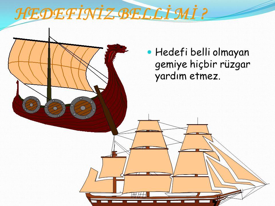 HEDEFİNİZ BELLİ Mİ ? Hedefi belli olmayan gemiye hiçbir rüzgar yardım etmez.