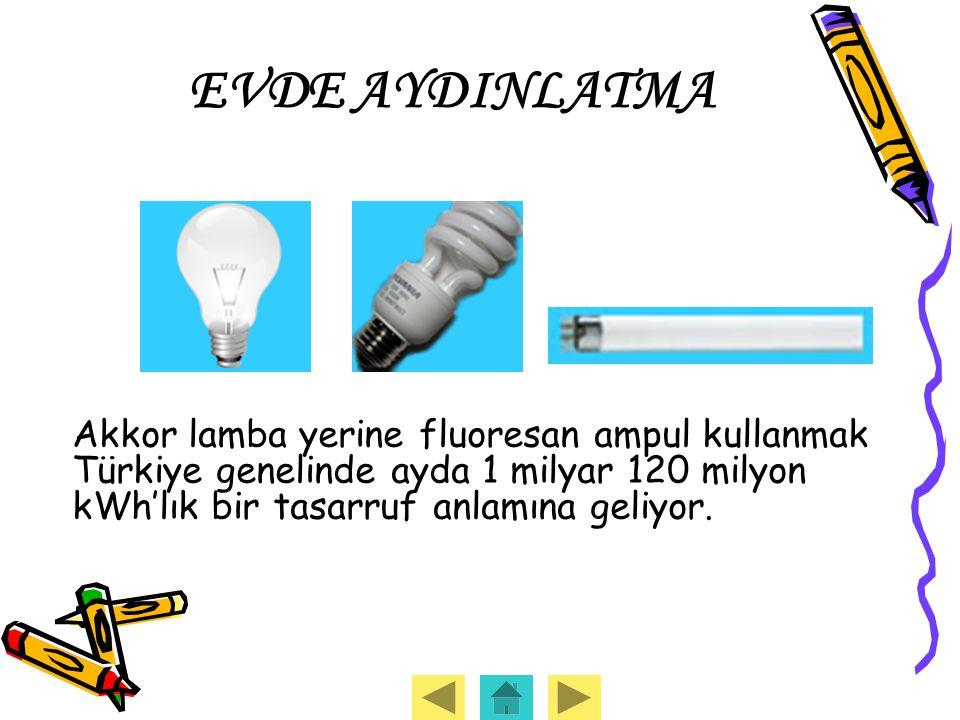 Akkor lamba yerine fluoresan ampul kullanmak Türkiye genelinde ayda 1 milyar 120 milyon kWh'lık bir tasarruf anlamına geliyor. EVDE AYDINLATMA
