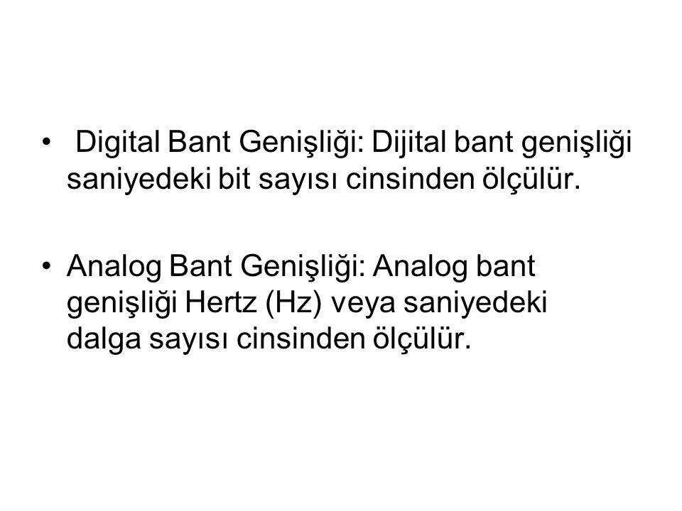 Digital Bant Genişliği: Dijital bant genişliği saniyedeki bit sayısı cinsinden ölçülür. Analog Bant Genişliği: Analog bant genişliği Hertz (Hz) veya s