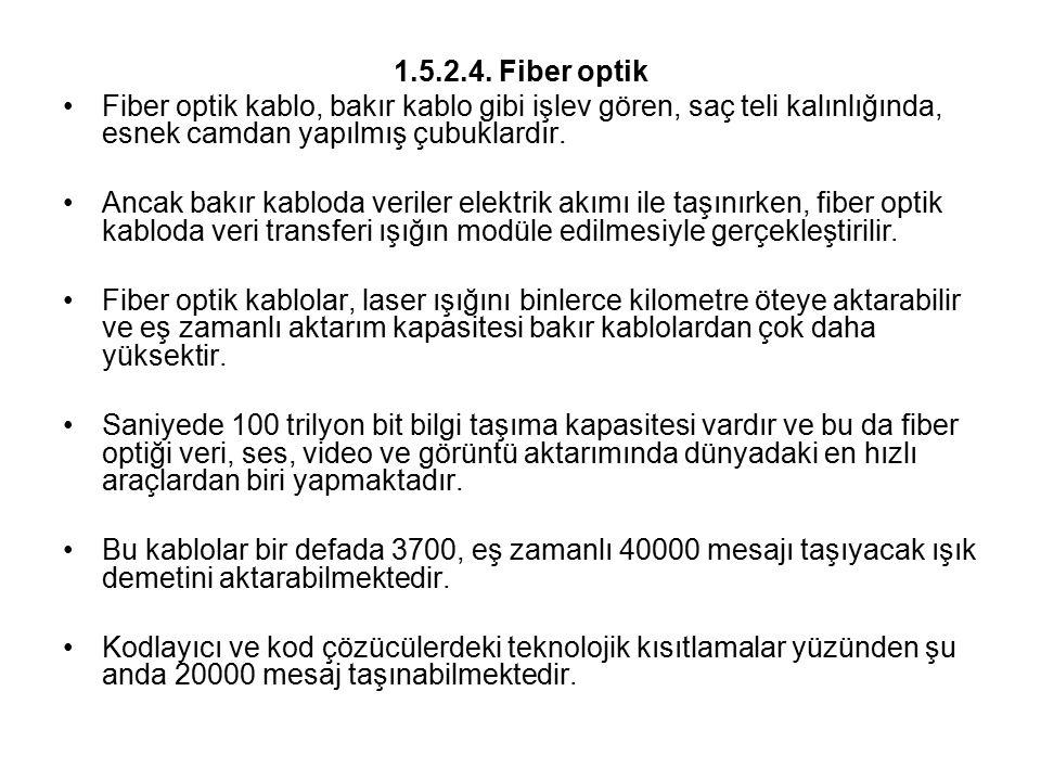 1.5.2.4. Fiber optik Fiber optik kablo, bakır kablo gibi işlev gören, saç teli kalınlığında, esnek camdan yapılmış çubuklardır. Ancak bakır kabloda ve