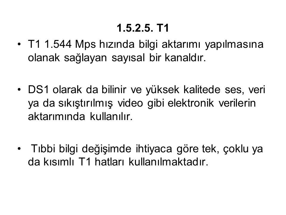 1.5.2.5. T1 T1 1.544 Mps hızında bilgi aktarımı yapılmasına olanak sağlayan sayısal bir kanaldır. DS1 olarak da bilinir ve yüksek kalitede ses, veri y
