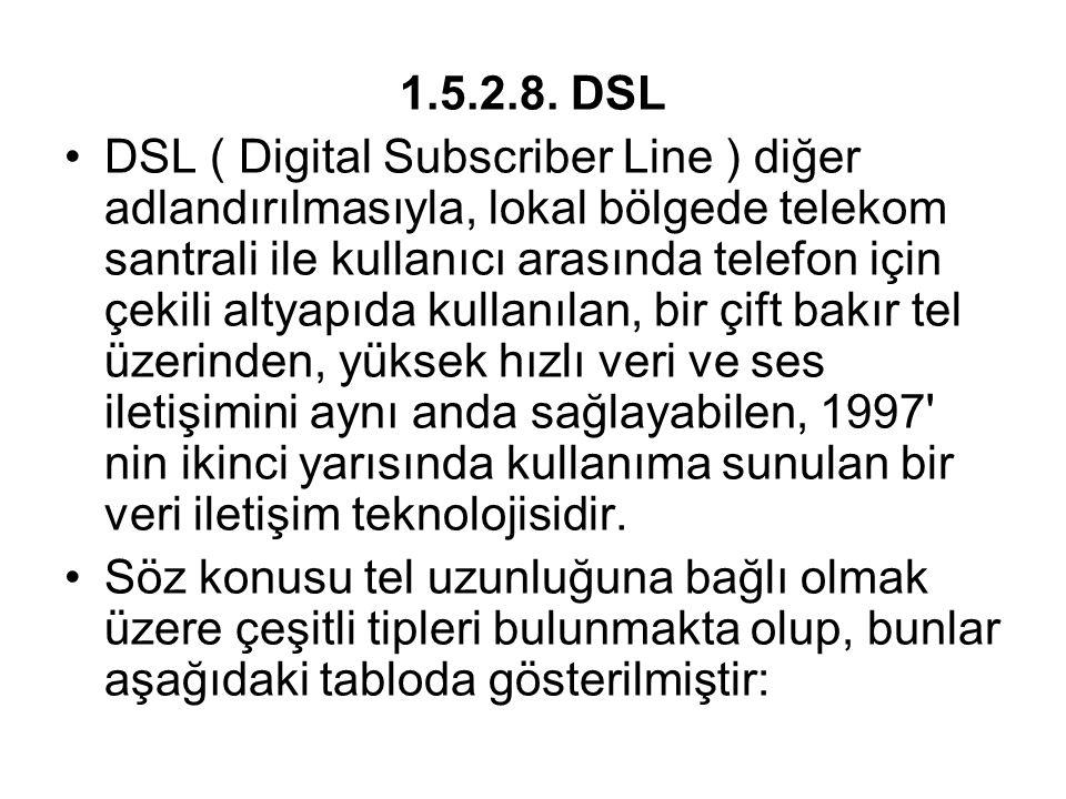 1.5.2.8. DSL DSL ( Digital Subscriber Line ) diğer adlandırılmasıyla, lokal bölgede telekom santrali ile kullanıcı arasında telefon için çekili altyap