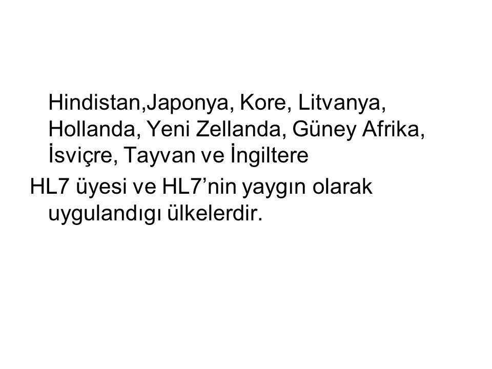 Hindistan,Japonya, Kore, Litvanya, Hollanda, Yeni Zellanda, Güney Afrika, İsviçre, Tayvan ve İngiltere HL7 üyesi ve HL7'nin yaygın olarak uygulandıgı