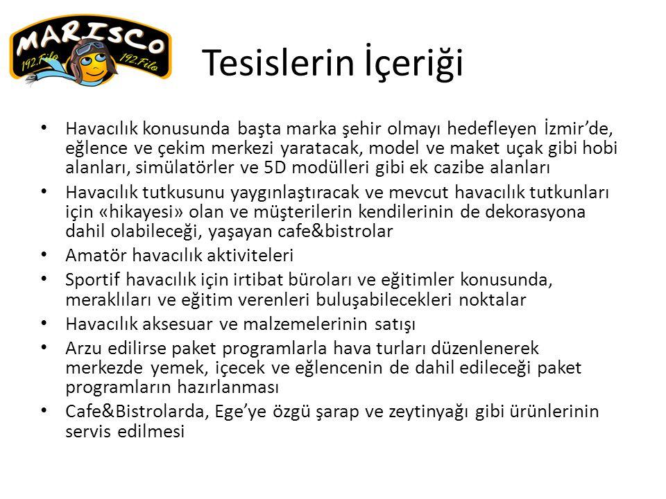 Tesislerin İçeriği Havacılık konusunda başta marka şehir olmayı hedefleyen İzmir'de, eğlence ve çekim merkezi yaratacak, model ve maket uçak gibi hobi alanları, simülatörler ve 5D modülleri gibi ek cazibe alanları Havacılık tutkusunu yaygınlaştıracak ve mevcut havacılık tutkunları için «hikayesi» olan ve müşterilerin kendilerinin de dekorasyona dahil olabileceği, yaşayan cafe&bistrolar Amatör havacılık aktiviteleri Sportif havacılık için irtibat büroları ve eğitimler konusunda, meraklıları ve eğitim verenleri buluşabilecekleri noktalar Havacılık aksesuar ve malzemelerinin satışı Arzu edilirse paket programlarla hava turları düzenlenerek merkezde yemek, içecek ve eğlencenin de dahil edileceği paket programların hazırlanması Cafe&Bistrolarda, Ege'ye özgü şarap ve zeytinyağı gibi ürünlerinin servis edilmesi