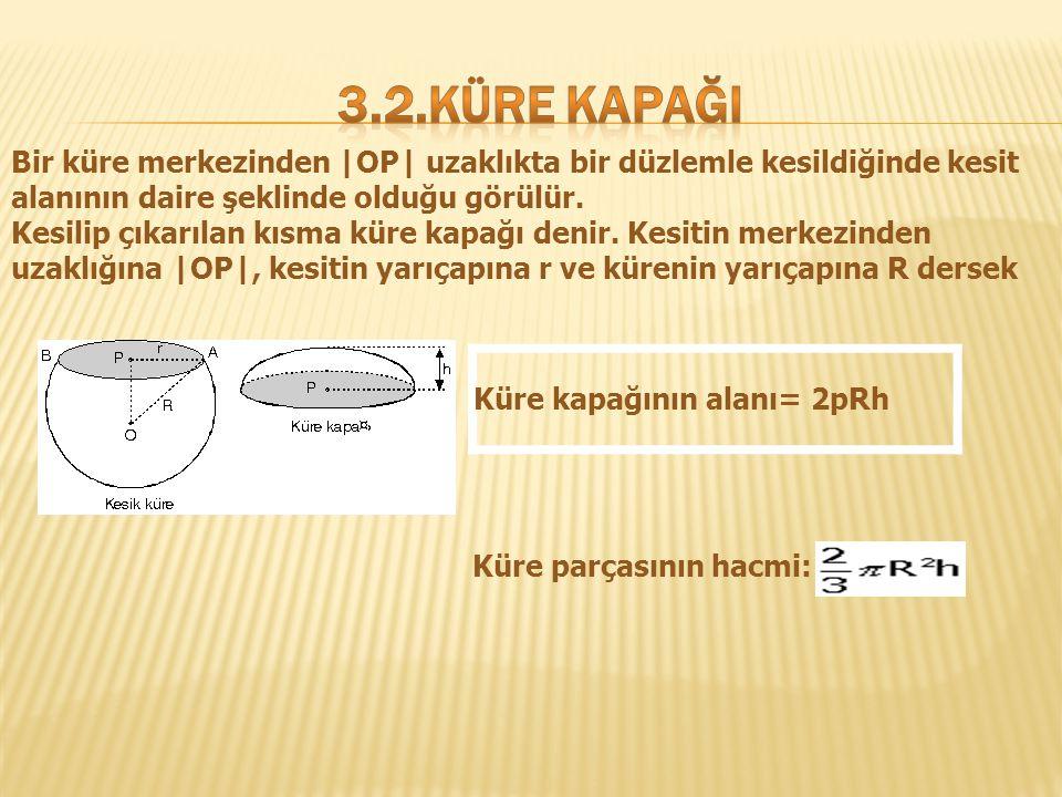 Bir küre merkezinden |OP| uzaklıkta bir düzlemle kesildiğinde kesit alanının daire şeklinde olduğu görülür. Kesilip çıkarılan kısma küre kapağı denir.
