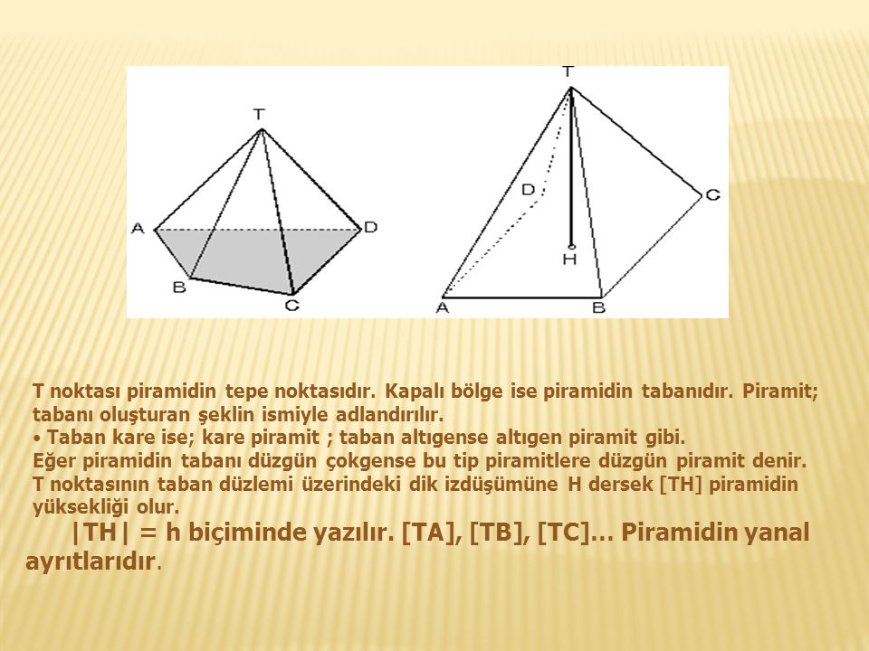 T noktası piramidin tepe noktasıdır. Kapalı bölge ise piramidin tabanıdır. Piramit; tabanı oluşturan şeklin ismiyle adlandırılır. Taban kare ise; kare