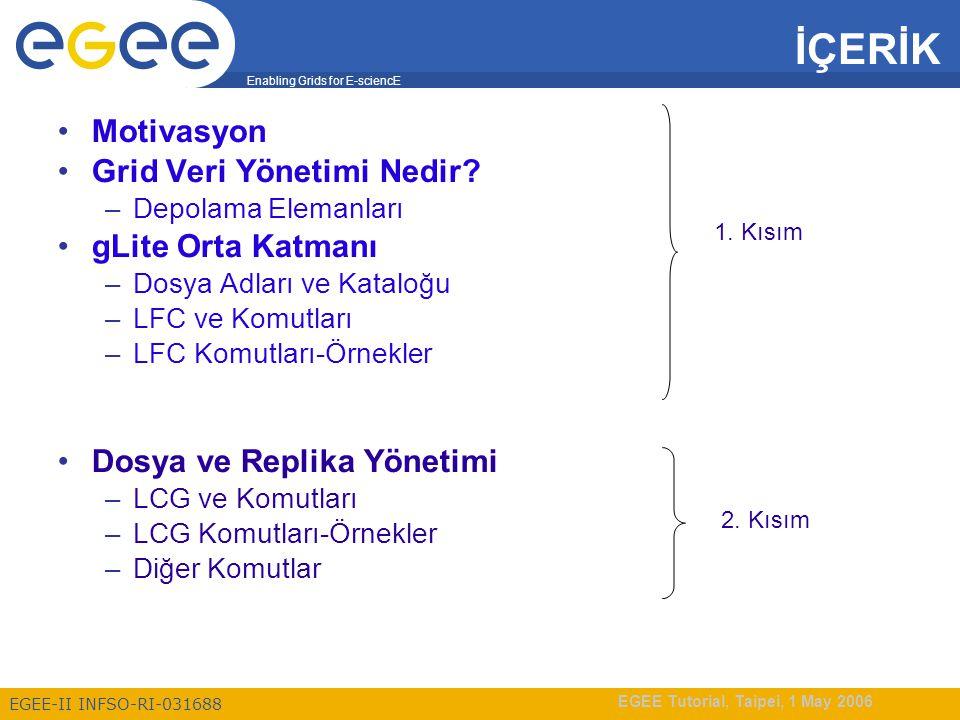Enabling Grids for E-sciencE EGEE-II INFSO-RI-031688 23 LCG –Basit ve etkin dosya transfer yöntemidir.