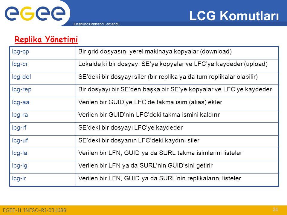 Enabling Grids for E-sciencE EGEE-II INFSO-RI-031688 24 LCG Komutları Replika Yönetimi Verilen bir LFN, GUID ya da SURL'nin replikalarını listelerlcg-lr Verilen bir LFN ya da SURL'nin GUID'sini getirirlcg-lg Verilen bir LFN, GUID ya da SURL takma isimlerini listelerlcg-la SE'deki bir dosyanın LFC'deki kaydını silerlcg-uf SE'deki bir dosyayı LFC'ye kaydederlcg-rf Verilen bir GUID'nin LFC'deki takma ismini kaldırırlcg-ra Verilen bir GUID'ye LFC'de takma isim (alias) eklerlcg-aa Bir dosyayı bir SE'den başka bir SE'ye kopyalar ve LFC'ye kaydederlcg-rep SE'deki bir dosyayı siler (bir replika ya da tüm replikalar olabilir)lcg-del Lokalde ki bir dosyayı SE'ye kopyalar ve LFC'ye kaydeder (upload)lcg-cr Bir grid dosyasını yerel makinaya kopyalar (download)lcg-cp