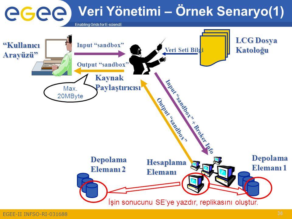 Enabling Grids for E-sciencE EGEE-II INFSO-RI-031688 36 Veri Yönetimi – Örnek Senaryo(1) KaynakPaylaştırıcısıDepolama Elemanı 1 HesaplamaElemanı Input sandbox Input sandbox + Broker Info Output sandbox Kullanıcı Arayüzü Depolama Elemanı 2 İşin sonucunu SE'ye yazdır, replikasını oluştur.