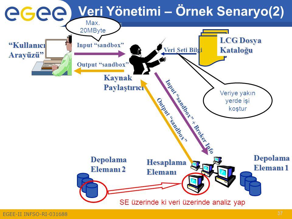 Enabling Grids for E-sciencE EGEE-II INFSO-RI-031688 37 Veri Yönetimi – Örnek Senaryo(2) KaynakPaylaştırıcıDepolama Elemanı 1 HesaplamaElemanı Input