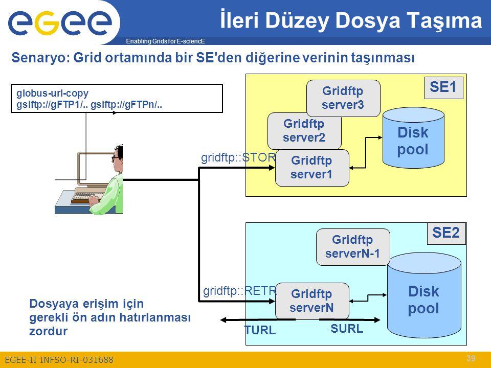 Enabling Grids for E-sciencE EGEE-II INFSO-RI-031688 39 İleri Düzey Dosya Taşıma Senaryo: Grid ortamında bir SE den diğerine verinin taşınması Disk pool Disk pool Gridftp serverN gridftp::STOR gridftp::RETR globus-url-copy gsiftp://gFTP1/..