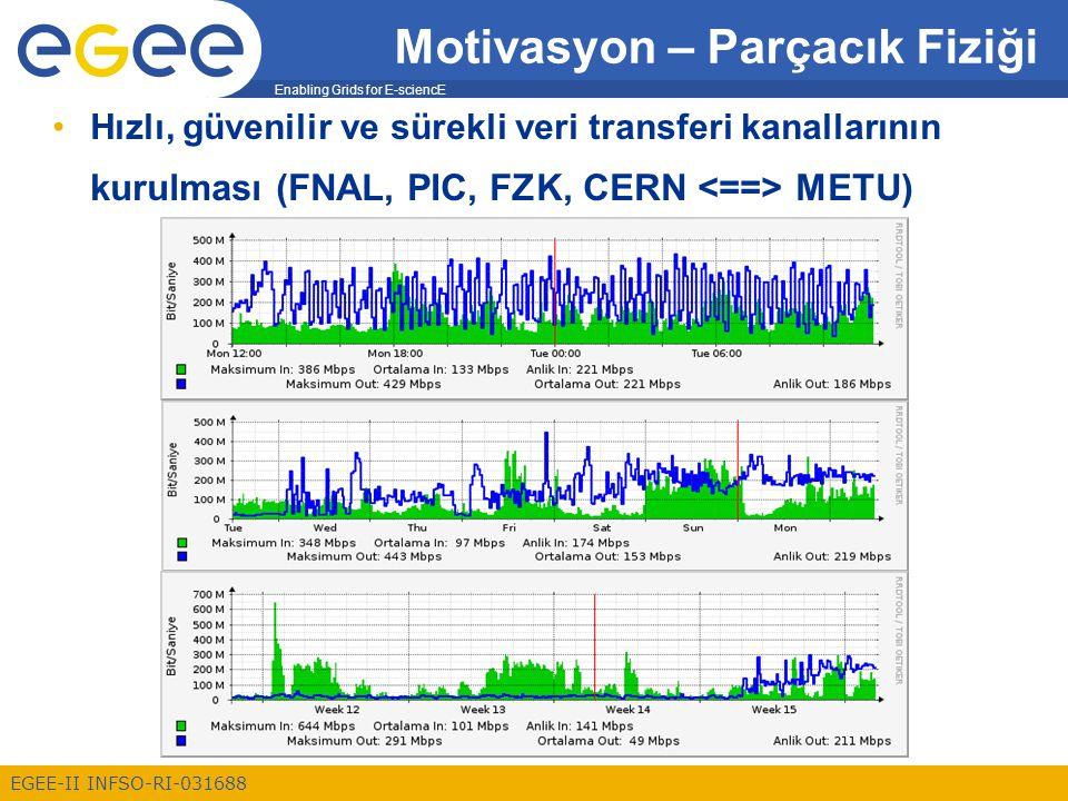 Enabling Grids for E-sciencE EGEE-II INFSO-RI-031688 Motivasyon – Sismoloji Verileri 2005 yılı sonrası tüm sismik verilerinin grid ortamına taşınması (waveform data) 2008 yılı için; 253 istasyon, 1 saat de 253 yeni kayıt Toplam 253*24*365=2,216,280 kayıt Diğer ülkelerin kayıtları (Ermenistan, Gürcistan, Makedonya, Moldova,...)