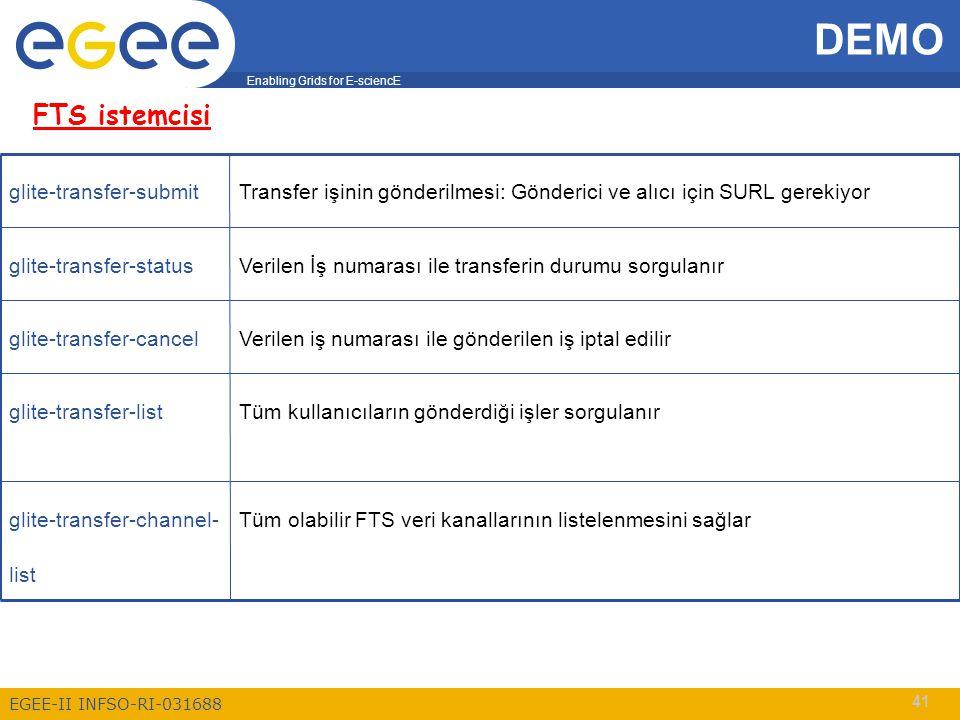Enabling Grids for E-sciencE EGEE-II INFSO-RI-031688 41 DEMO Tüm olabilir FTS veri kanallarının listelenmesini sağlarglite-transfer-channel- list Tüm kullanıcıların gönderdiği işler sorgulanırglite-transfer-list Verilen iş numarası ile gönderilen iş iptal edilirglite-transfer-cancel Verilen İş numarası ile transferin durumu sorgulanırglite-transfer-status Transfer işinin gönderilmesi: Gönderici ve alıcı için SURL gerekiyorglite-transfer-submit FTS istemcisi