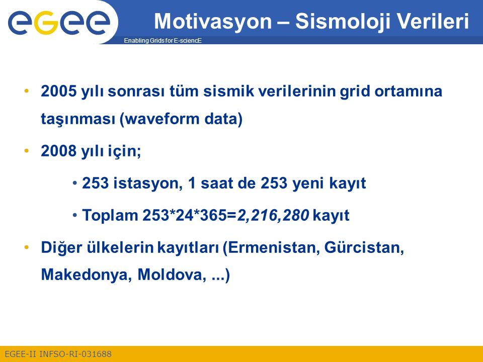 Enabling Grids for E-sciencE EGEE-II INFSO-RI-031688 Motivasyon – Sismoloji Verileri