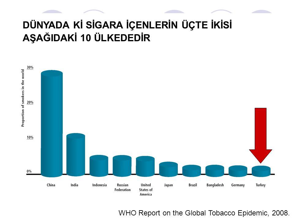 WHO Report on the Global Tobacco Epidemic, 2008. DÜNYADA Kİ SİGARA İÇENLERİN ÜÇTE İKİSİ AŞAĞIDAKİ 10 ÜLKEDEDİR