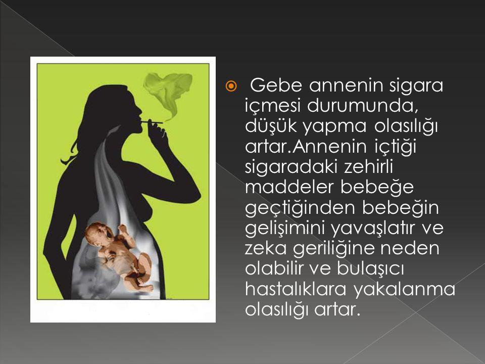  Gebe annenin sigara içmesi durumunda, düşük yapma olasılığı artar.Annenin içtiği sigaradaki zehirli maddeler bebeğe geçtiğinden bebeğin gelişimini yavaşlatır ve zeka geriliğine neden olabilir ve bulaşıcı hastalıklara yakalanma olasılığı artar.