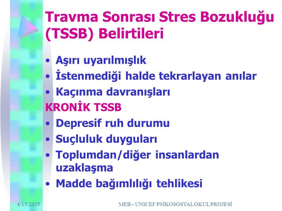 4/15/2015MEB - UNICEF PSİKOSOSYAL OKUL PROJESİ Travma Sonrası Stres Bozukluğu (TSSB) Belirtileri Aşırı uyarılmışlık İstenmediği halde tekrarlayan anıl